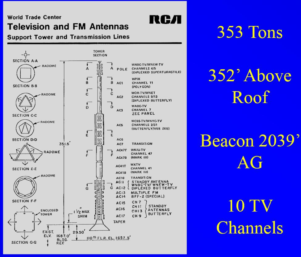 1970's WTC Antenna Design