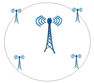 Sparse Single Frequency Network