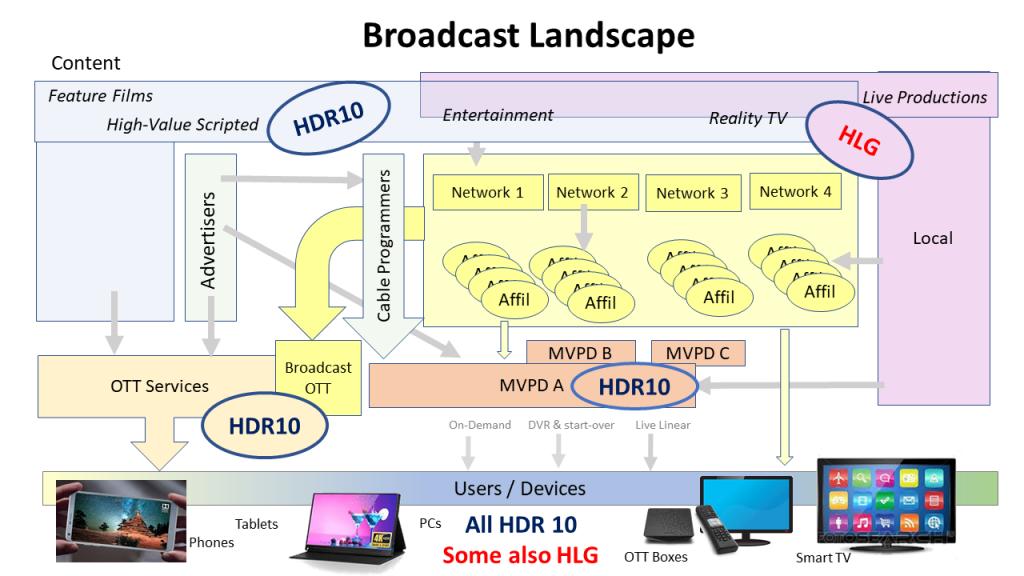 Broadcast Landscape HDR
